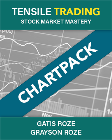 Tensile Trading ChartPack