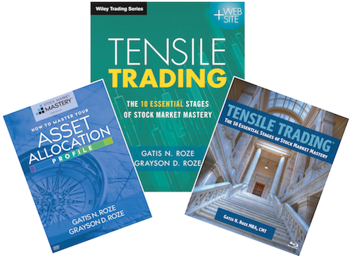 Stock Market Mastery Products